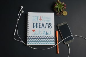 Finding Your Dream Job Part Four Question Your Way to Success Inspired Work Services